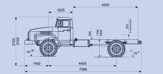 Модификации шасси Урал 43206