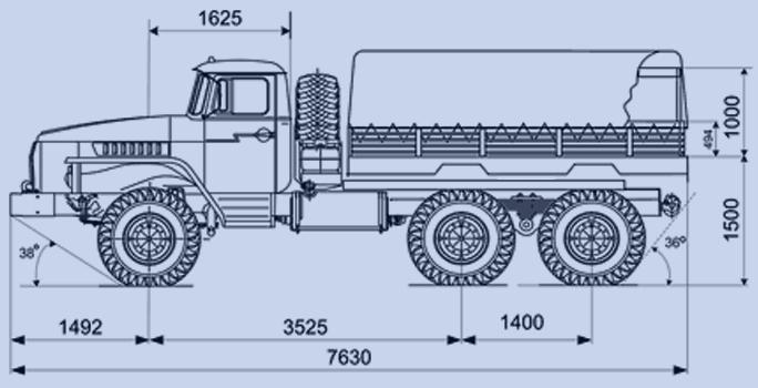 автомобиля Урал 4320